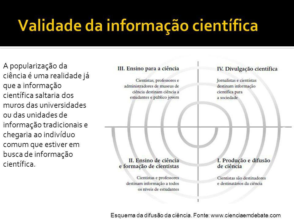 A popularização da ciência é uma realidade já que a informação científica saltaria dos muros das universidades ou das unidades de informação tradicion