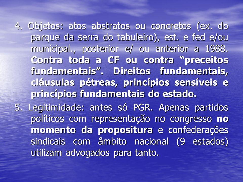 4. Objetos: atos abstratos ou concretos (ex. do parque da serra do tabuleiro), est. e fed e/ou municipal., posterior e/ ou anterior a 1988. Contra tod