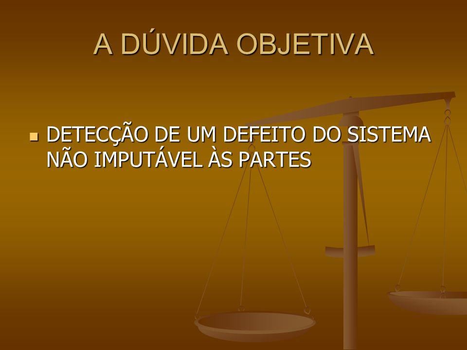 A DÚVIDA OBJETIVA DETECÇÃO DE UM DEFEITO DO SISTEMA NÃO IMPUTÁVEL ÀS PARTES DETECÇÃO DE UM DEFEITO DO SISTEMA NÃO IMPUTÁVEL ÀS PARTES
