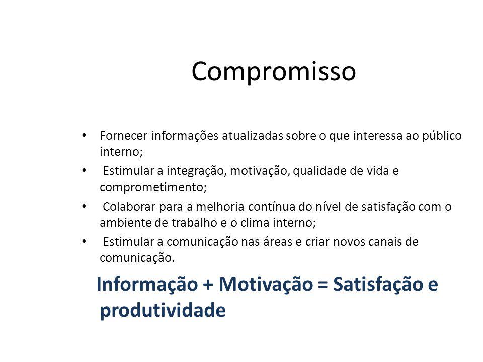 Compromisso Fornecer informações atualizadas sobre o que interessa ao público interno; Estimular a integração, motivação, qualidade de vida e comprome