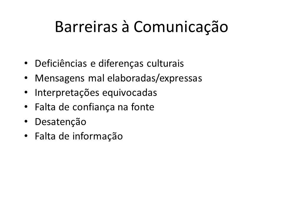 Barreiras à Comunicação Deficiências e diferenças culturais Mensagens mal elaboradas/expressas Interpretações equivocadas Falta de confiança na fonte
