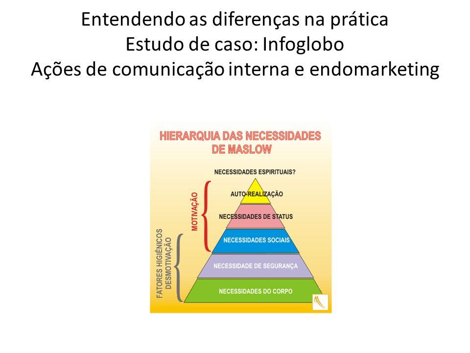 A comunicação interna para o A comunicação interna em uma empresa deve estimular boas relações entre os funcionários e estabelecer uma rede de princípios na qual os profissionais internos e externos possam estar a par das decisões e objetivos da empresa