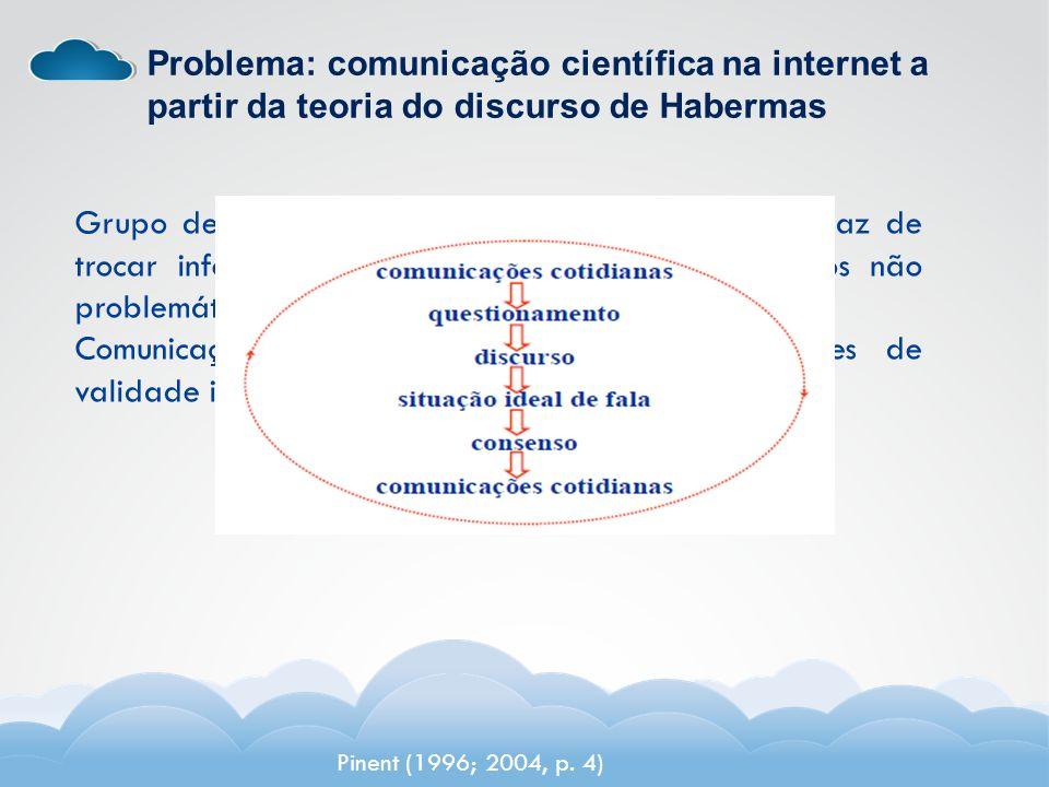 Problema: comunicação científica na internet a partir da teoria do discurso de Habermas Grupo de indivíduos socialmente organizados é capaz de trocar