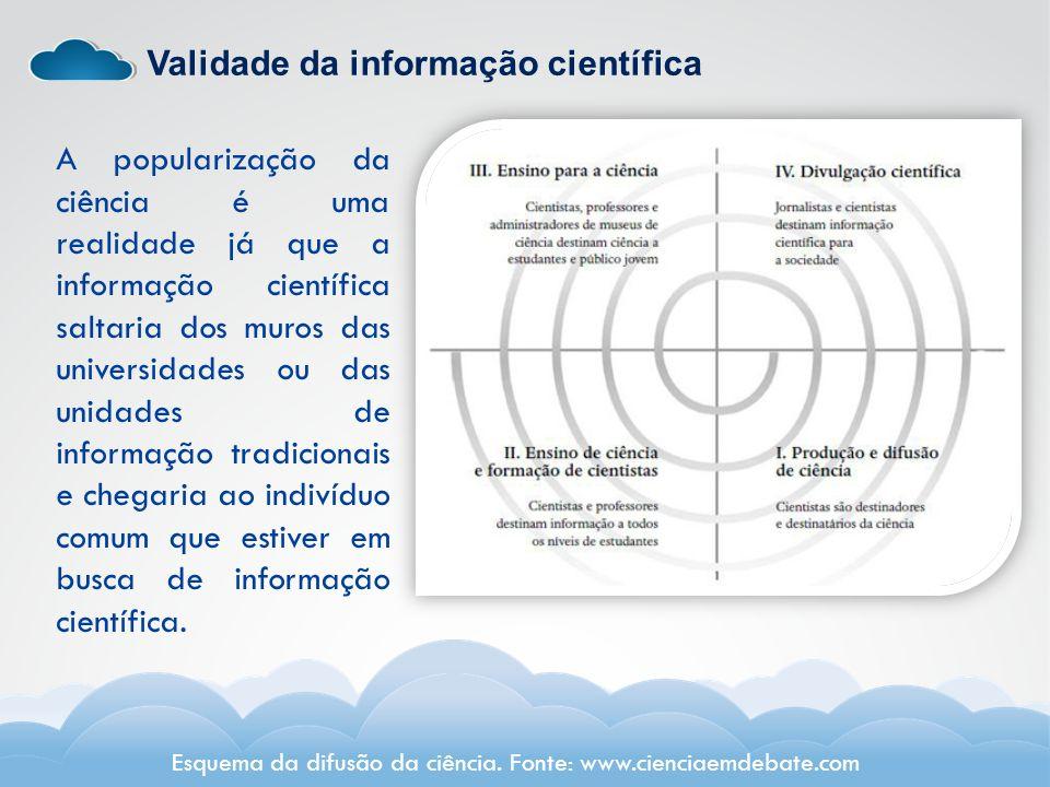 Validade da informação científica A popularização da ciência é uma realidade já que a informação científica saltaria dos muros das universidades ou da
