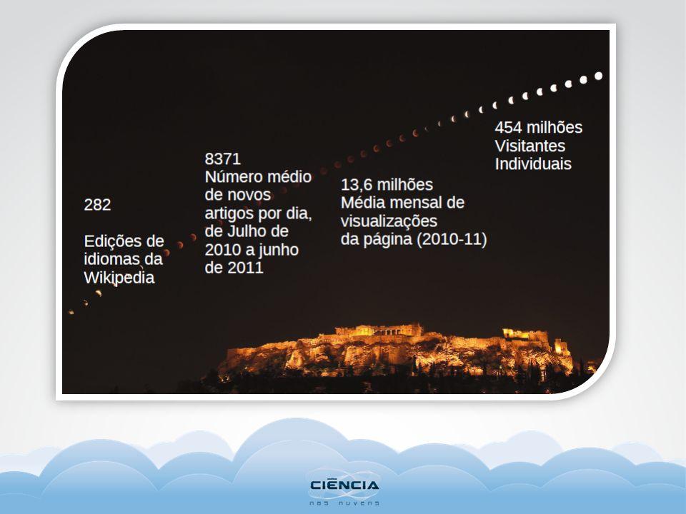 Wikipédia em português