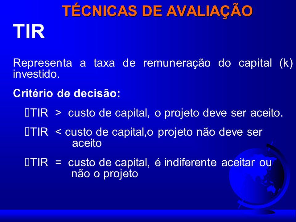 TÉCNICAS DE AVALIAÇÃO Representa a taxa de remuneração do capital (k) investido. Critério de decisão: TIR > custo de capital, o projeto deve ser aceit