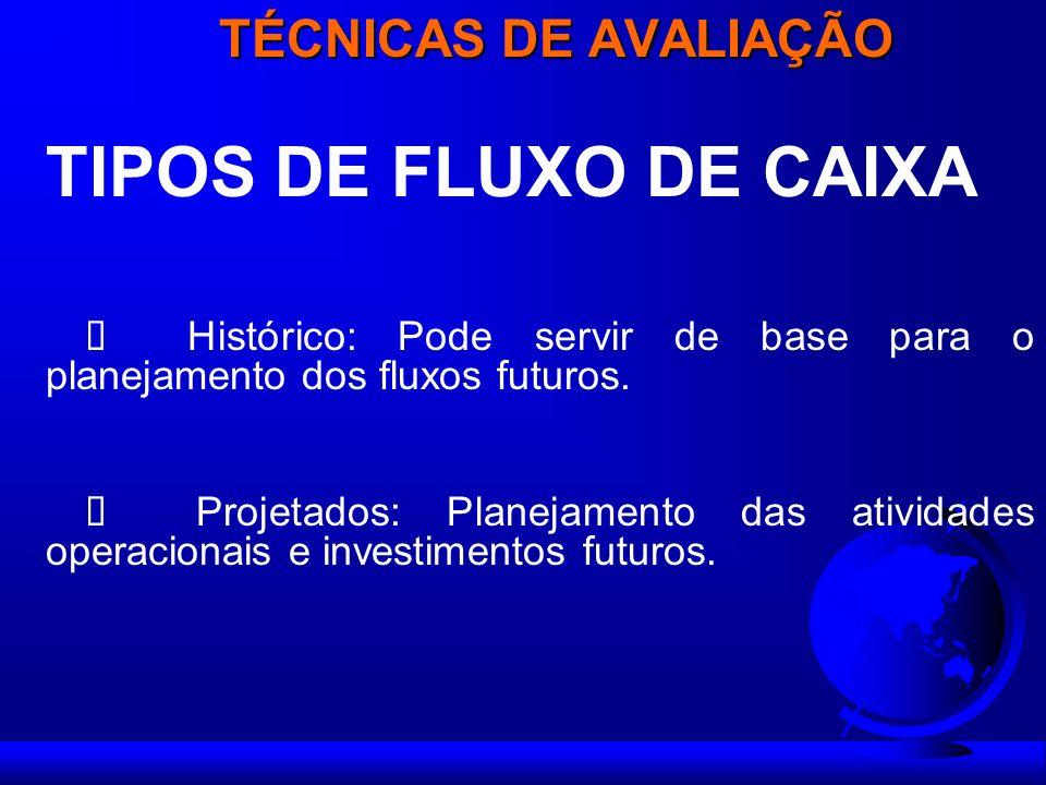 TÉCNICAS DE AVALIAÇÃO TIPOS DE FLUXO DE CAIXA Histórico: Pode servir de base para o planejamento dos fluxos futuros. Projetados: Planejamento das ativ