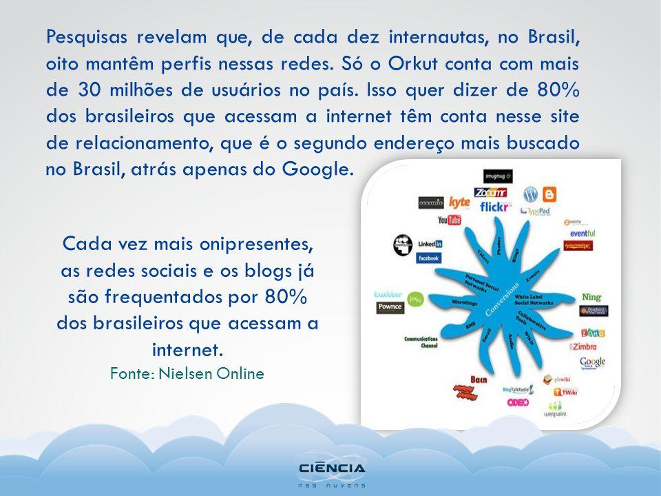 Pesquisas revelam que, de cada dez internautas, no Brasil, oito mantêm perfis nessas redes. Só o Orkut conta com mais de 30 milhões de usuários no paí