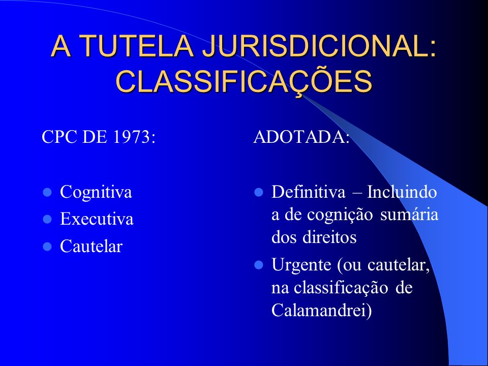 A TUTELA JURISDICIONAL: CLASSIFICAÇÕES CPC DE 1973: Cognitiva Executiva Cautelar ADOTADA: Definitiva – Incluindo a de cognição sumária dos direitos Urgente (ou cautelar, na classificação de Calamandrei)