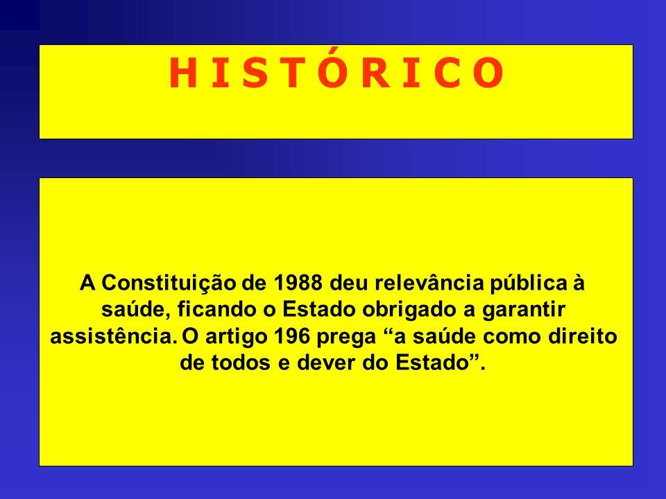 H I S T Ó R I C O A Constituição de 1988 deu relevância pública à saúde, ficando o Estado obrigado a garantir assistência. O artigo 196 prega a saúde
