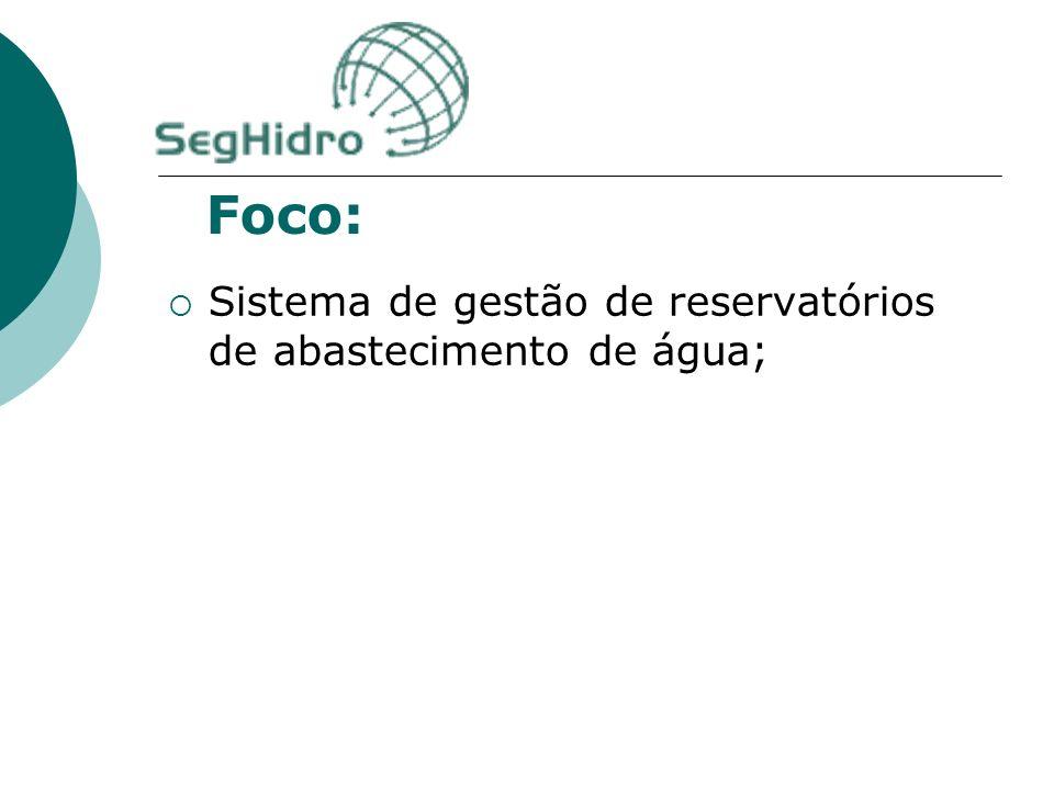 Foco: Sistema de gestão de reservatórios de abastecimento de água; Sistema de gestão de planejamento agrícola;