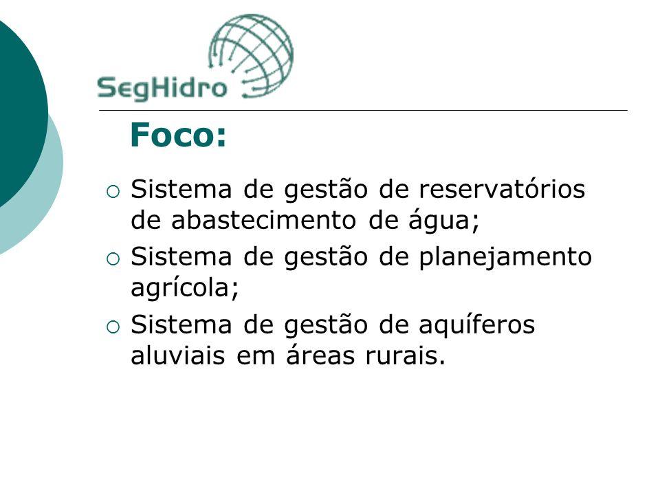 Foco: Sistema de gestão de reservatórios de abastecimento de água; Sistema de gestão de planejamento agrícola; Sistema de gestão de aquíferos aluviais