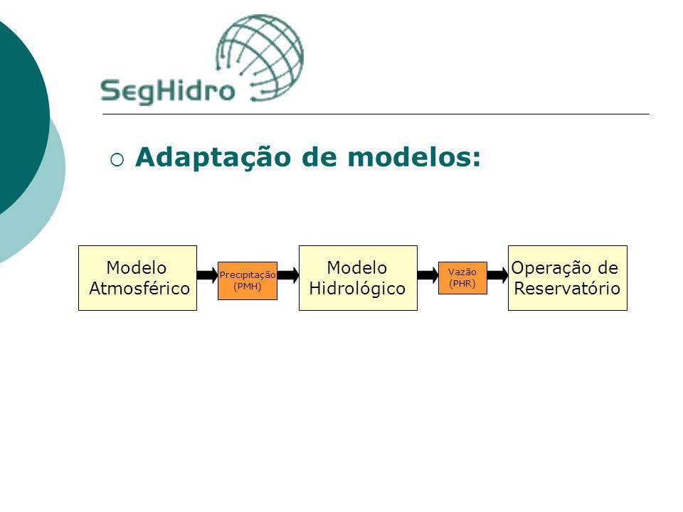 Adaptação de modelos: Modelo Atmosférico Precipitação (PMH) Modelo Hidrológico Vazão (PHR) Operação de Reservatório