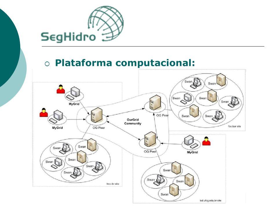 Peer: É o componente da solução OurGrid responsável por gerir máquinas pertencentes a um mesmo domínio administrativo e descobrir máquinas remotas que possam ser usadas pelos usuários locais.
