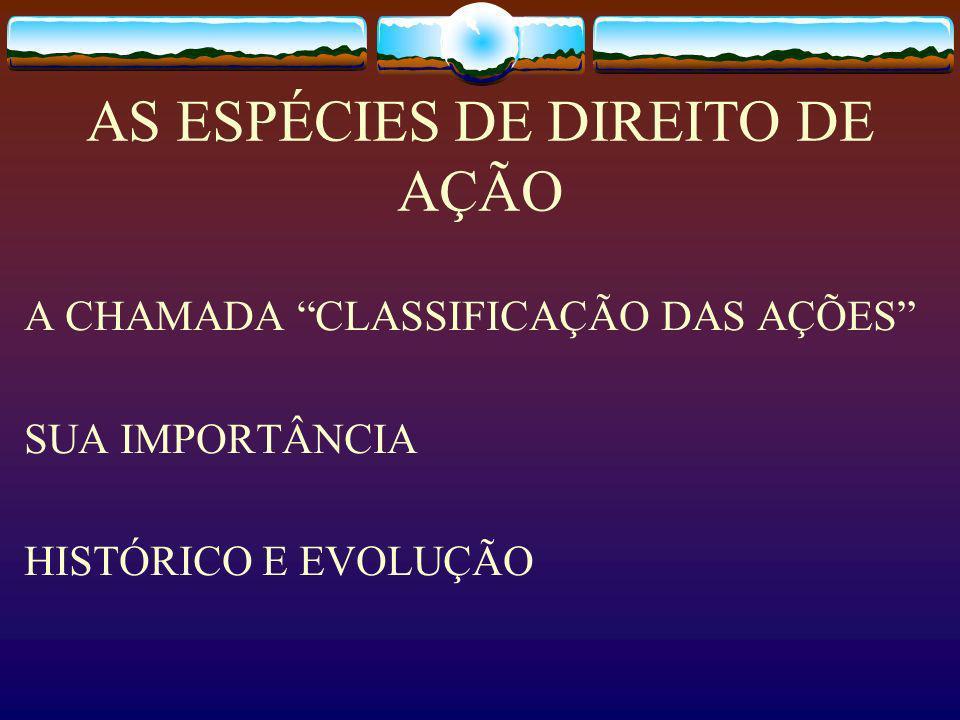 AS ESPÉCIES DE DIREITO DE AÇÃO A CHAMADA CLASSIFICAÇÃO DAS AÇÕES SUA IMPORTÂNCIA HISTÓRICO E EVOLUÇÃO