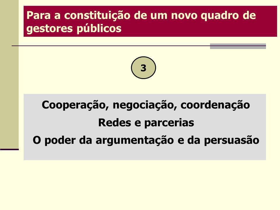 Cooperação, negociação, coordenação Redes e parcerias O poder da argumentação e da persuasão Para a constituição de um novo quadro de gestores público