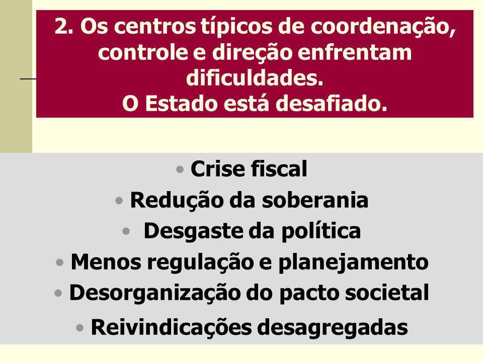 Crise fiscal Redução da soberania Desgaste da política Menos regulação e planejamento Desorganização do pacto societal Reivindicações desagregadas 2.