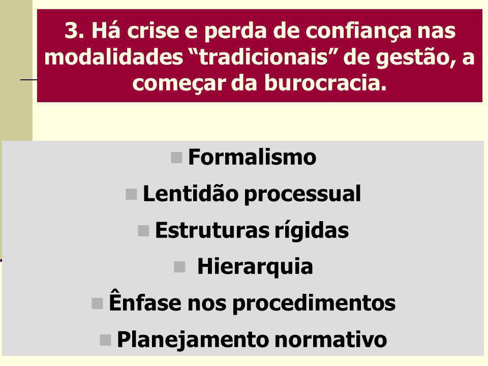 3. Há crise e perda de confiança nas modalidades tradicionais de gestão, a começar da burocracia. Formalismo Lentidão processual Estruturas rígidas Hi