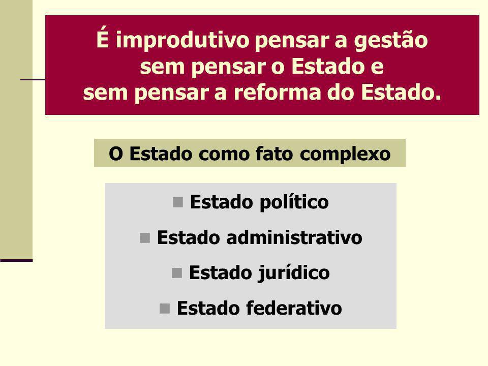 Estado político Estado administrativo Estado jurídico Estado federativo É improdutivo pensar a gestão sem pensar o Estado e sem pensar a reforma do Es