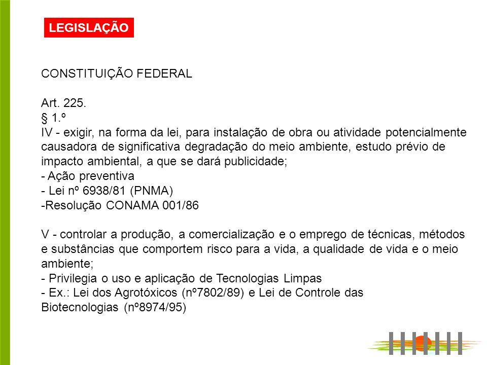 LEGISLAÇÃO CONSTITUIÇÃO FEDERAL Art.225.