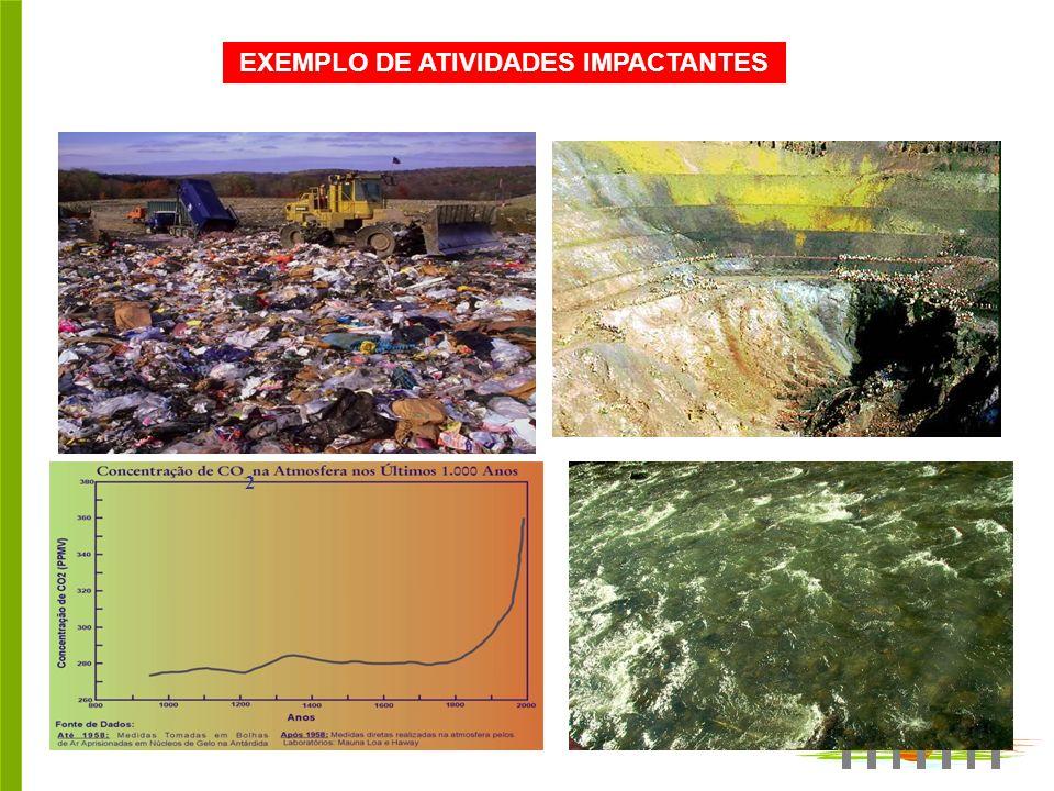 2 EXEMPLO DE ATIVIDADES IMPACTANTES