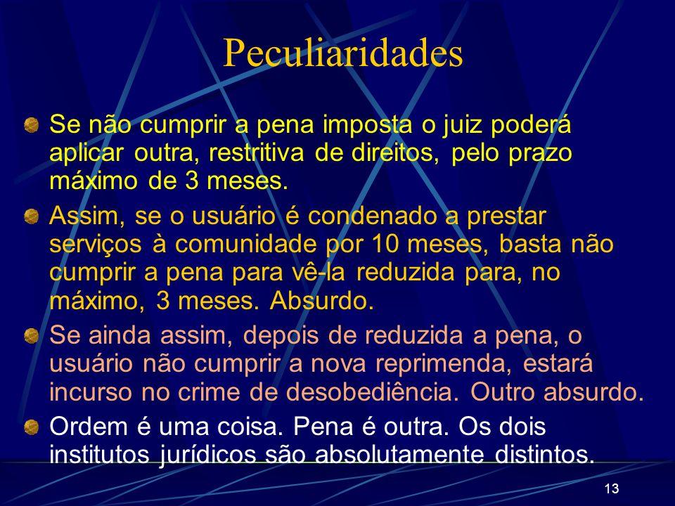 13 Peculiaridades Se não cumprir a pena imposta o juiz poderá aplicar outra, restritiva de direitos, pelo prazo máximo de 3 meses.