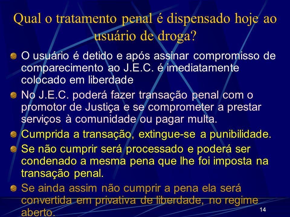 14 Qual o tratamento penal é dispensado hoje ao usuário de droga.
