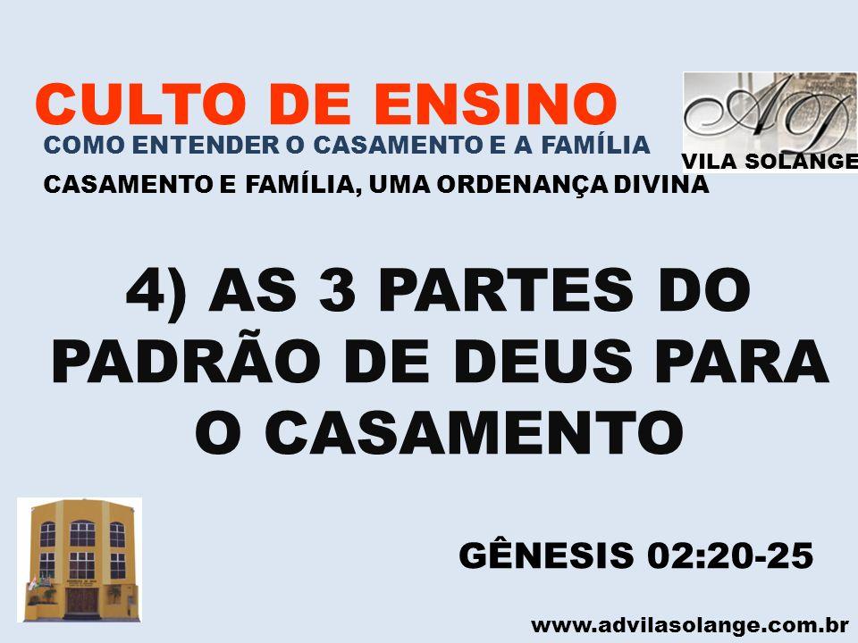 VILA SOLANGE www.advilasolange.com.br CULTO DE ENSINO COMO ENTENDER O CASAMENTO E A FAMÍLIA CASAMENTO E FAMÍLIA, UMA ORDENANÇA DIVINA 4) AS 3 PARTES D
