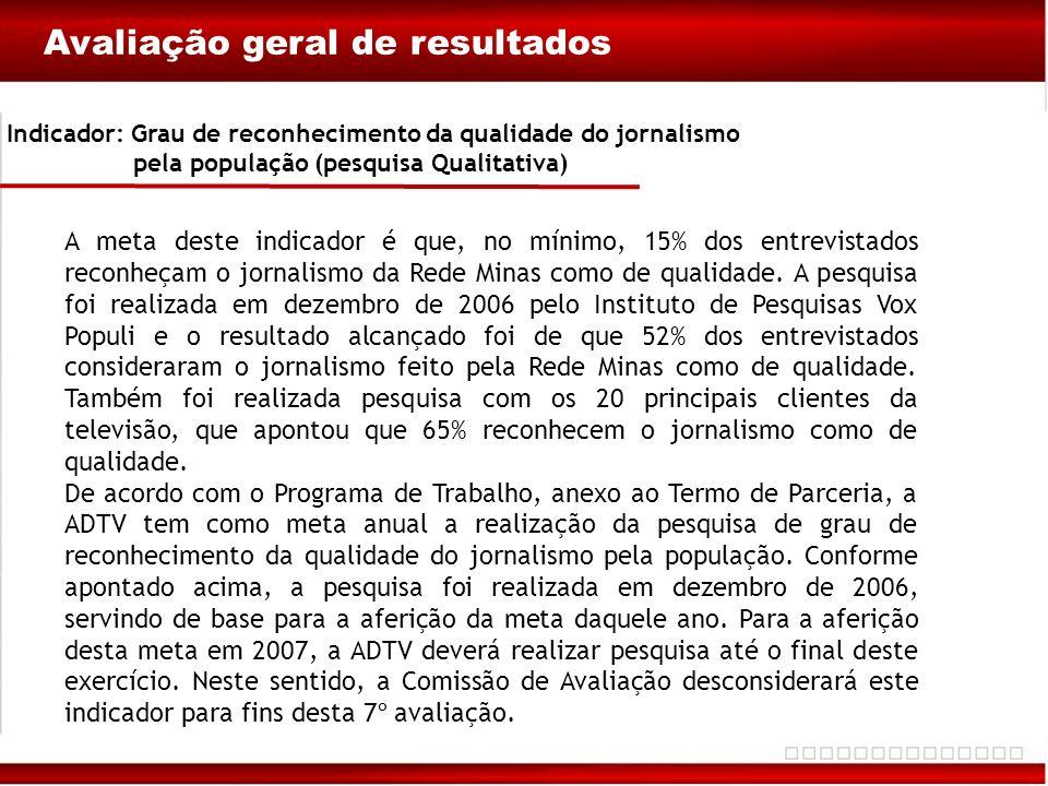 Avaliação geral de resultados Indicador: Grau de reconhecimento da qualidade do jornalismo pela população (pesquisa Qualitativa) A meta deste indicado