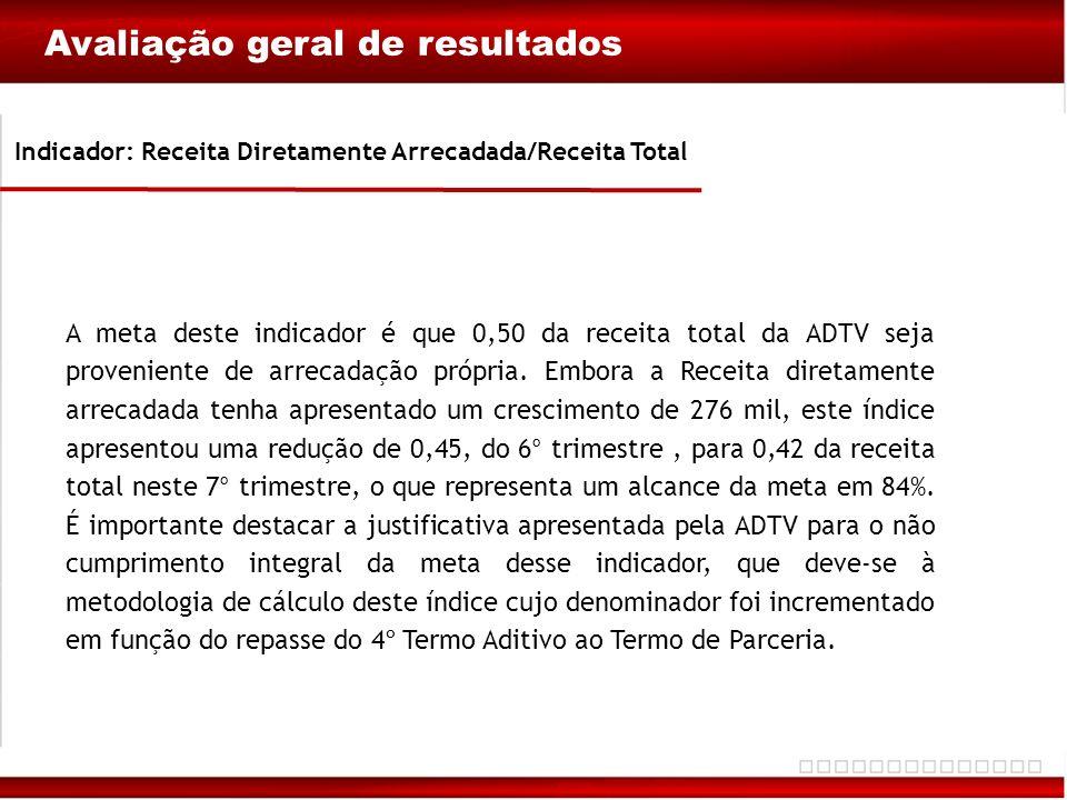 Avaliação geral de resultados Indicador: Receita Diretamente Arrecadada/Receita Total A meta deste indicador é que 0,50 da receita total da ADTV seja