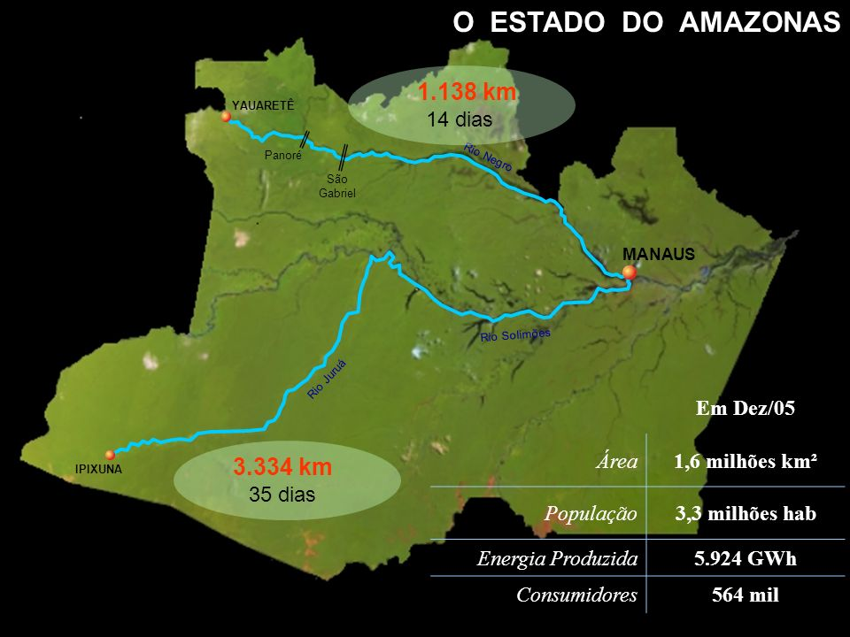 MANAUS YAUARETÊ IPIXUNA O ESTADO DO AMAZONAS São Gabriel Panoré Rio Juruá Rio Solimões Rio Negro 3.334 km 35 dias 1.138 km 14 dias Em Dez/05 Área1,6 m