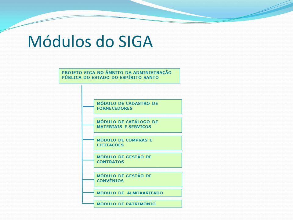MÓDULO DE CADASTRO DE FORNECEDORES MÓDULO DE CATÁLOGO DE MATERIAIS E SERVIÇOS MÓDULO DE COMPRAS E LICITAÇÕES MÓDULO DE GESTÃO DE CONTRATOS MÓDULO DE ALMOXARIFADO MÓDULO DE PATRIMÔNIO PROJETO SIGA NO ÂMBITO DA ADMINISTRAÇÃO PÚBLICA DO ESTADO DO ESPÍRITO SANTO MÓDULO DE GESTÃO DE CONVÊNIOS Módulos do SIGA