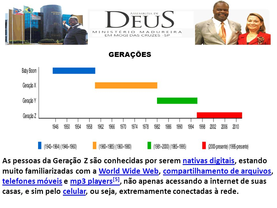 As pessoas da Geração Z são conhecidas por serem nativas digitais, estando muito familiarizadas com a World Wide Web, compartilhamento de arquivos, te