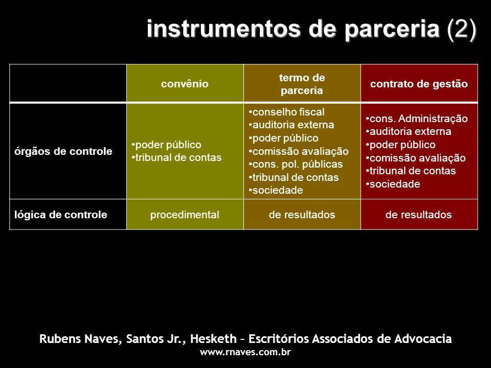 instrumentos de parceria (2) convênio termo de parceria contrato de gestão órgãos de controle poder público tribunal de contas conselho fiscal auditor