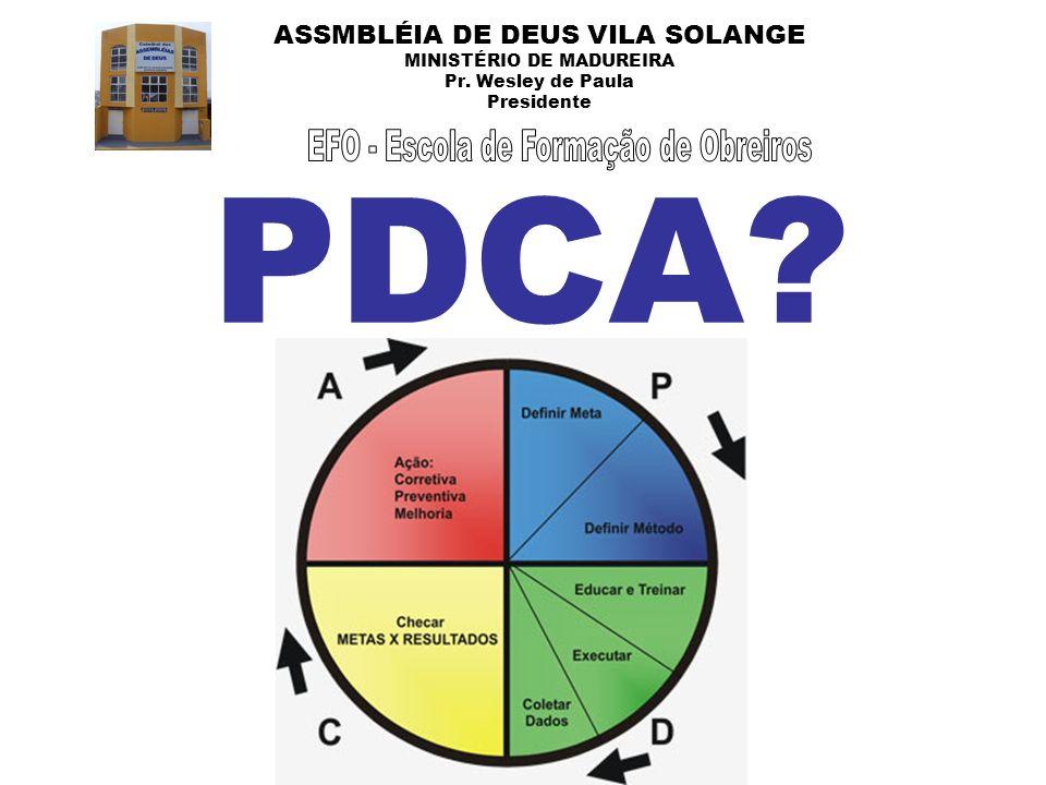 ASSMBLÉIA DE DEUS VILA SOLANGE MINISTÉRIO DE MADUREIRA Pr. Wesley de Paula Presidente PDCA?