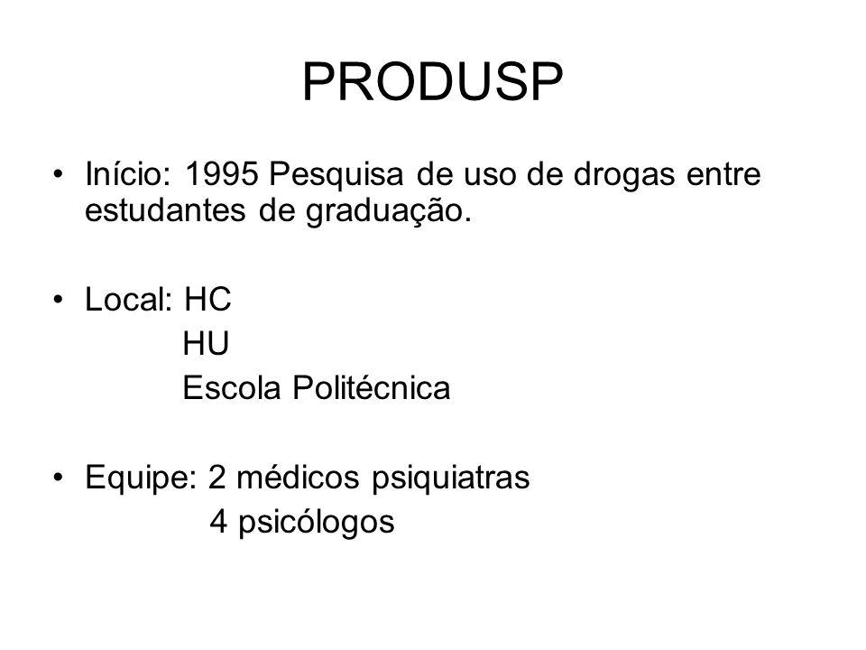 PRODUSP Início: 1995 Pesquisa de uso de drogas entre estudantes de graduação.