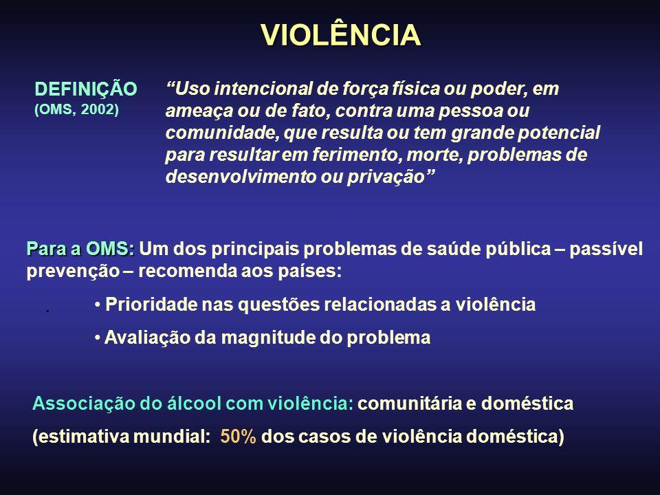 VIOLÊNCIA DEFINIÇÃO (OMS, 2002) Uso intencional de força física ou poder, em ameaça ou de fato, contra uma pessoa ou comunidade, que resulta ou tem gr