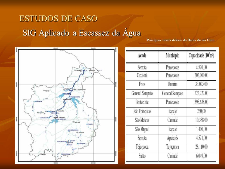 ESTUDOS DE CASO Principais reservatórios da Bacia do rio Curu SIG Aplicado a Escassez da Água
