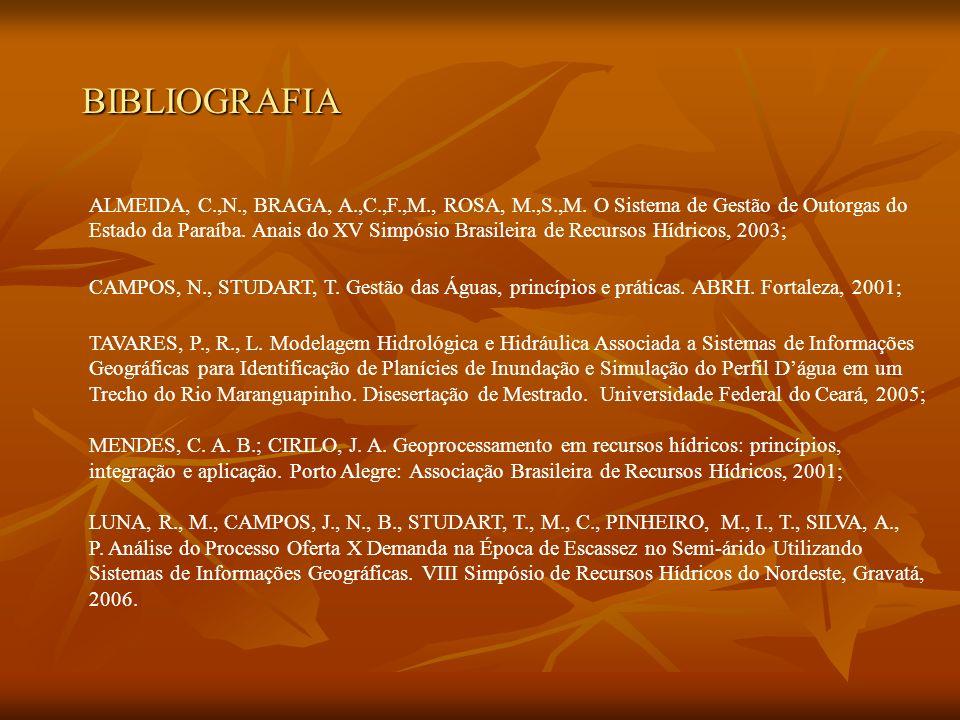 BIBLIOGRAFIA ALMEIDA, C.,N., BRAGA, A.,C.,F.,M., ROSA, M.,S.,M. O Sistema de Gestão de Outorgas do Estado da Paraíba. Anais do XV Simpósio Brasileira
