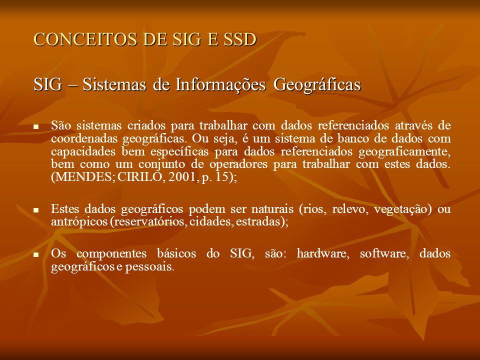 CONCEITOS DE SIG E SSD SIG – Sistemas de Informações Geográficas São sistemas criados para trabalhar com dados referenciados através de coordenadas ge