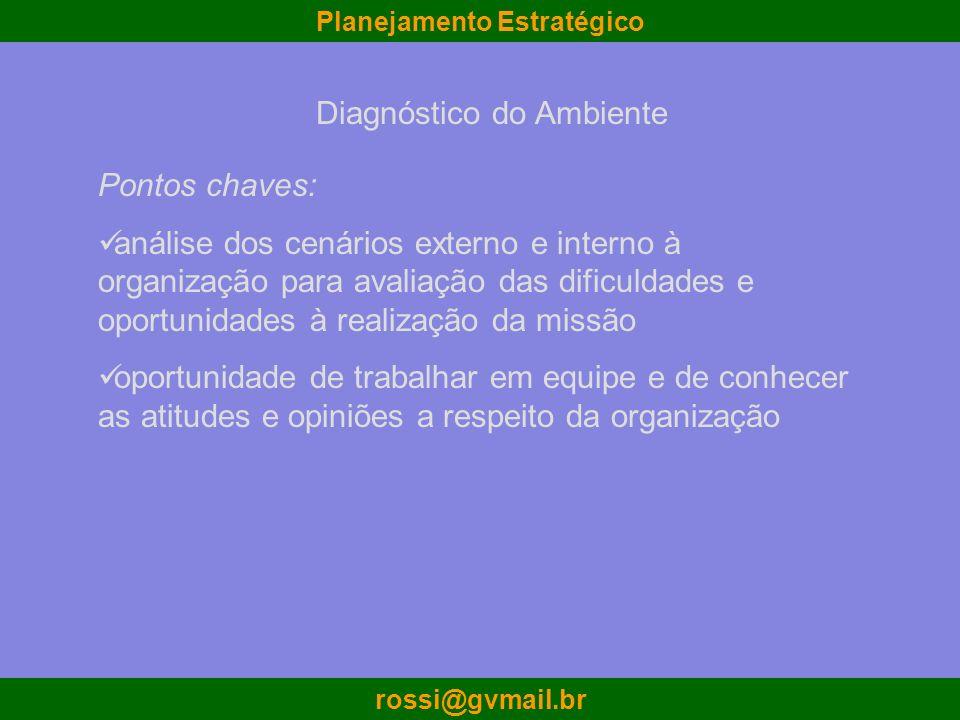 Planejamento Estratégico rossi@gvmail.br Pontos chaves: análise dos cenários externo e interno à organização para avaliação das dificuldades e oportun