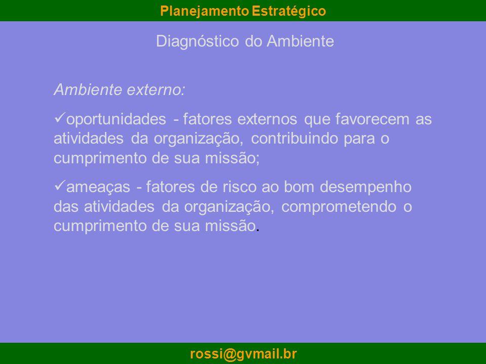 Planejamento Estratégico rossi@gvmail.br Ambiente externo: oportunidades - fatores externos que favorecem as atividades da organização, contribuindo p
