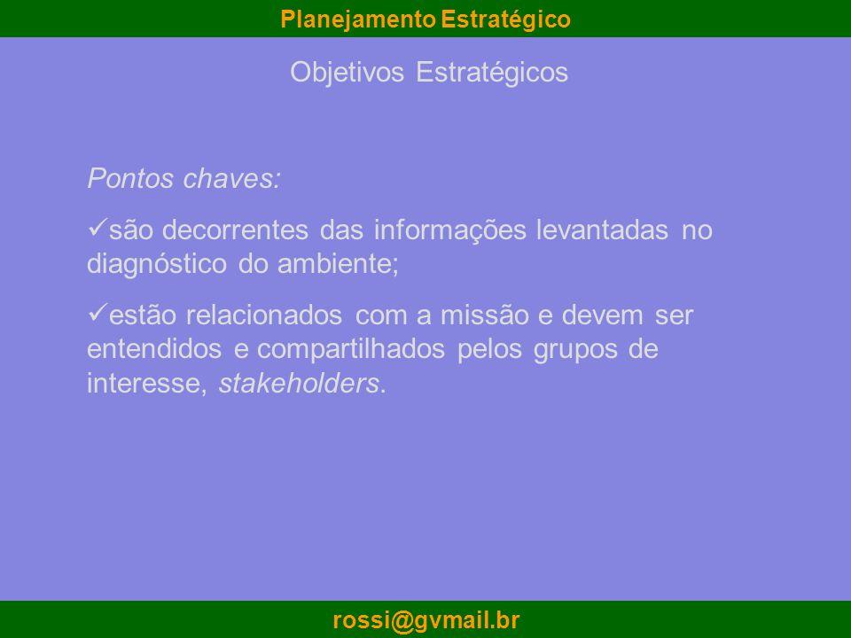 Planejamento Estratégico rossi@gvmail.br Objetivos Estratégicos Pontos chaves: são decorrentes das informações levantadas no diagnóstico do ambiente;