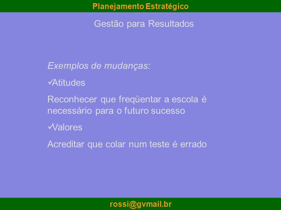 Planejamento Estratégico rossi@gvmail.br Gestão para Resultados Exemplos de mudanças: Atitudes Reconhecer que freqüentar a escola é necessário para o