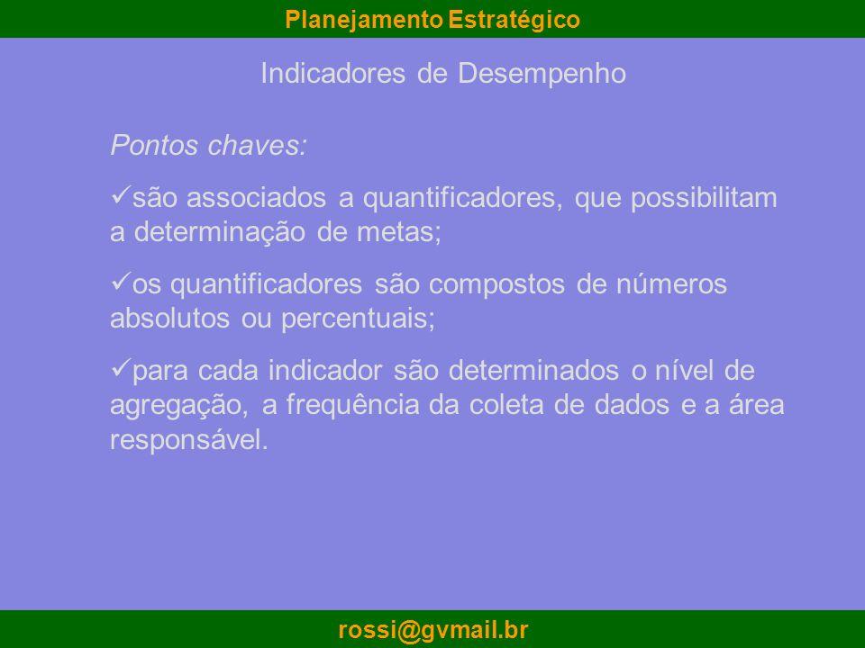 Planejamento Estratégico rossi@gvmail.br Indicadores de Desempenho Pontos chaves: são associados a quantificadores, que possibilitam a determinação de