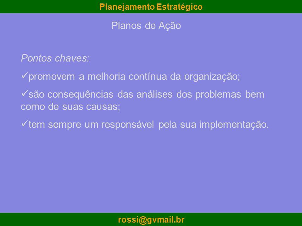 Planejamento Estratégico rossi@gvmail.br Planos de Ação Pontos chaves: promovem a melhoria contínua da organização; são consequências das análises dos