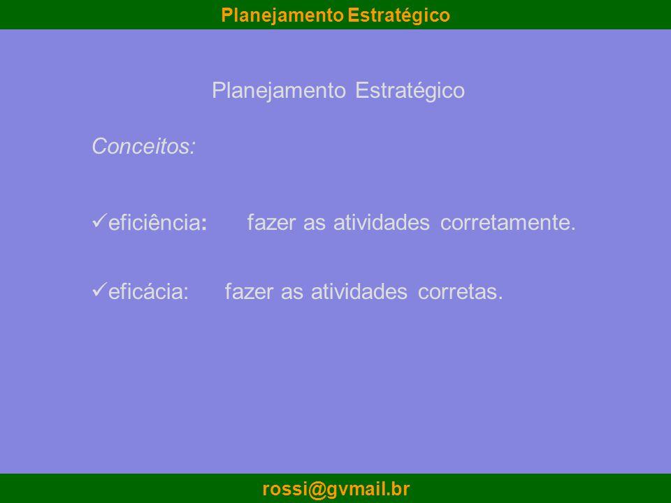 rossi@gvmail.br Missão e Visão Diagnóstico do Ambiente Objetivos Estratégicos Indicadores de Desempenho Metas de Desempenho Monitoramento do Desempenho Planos de Ação Planejamento Estratégia: Gestão