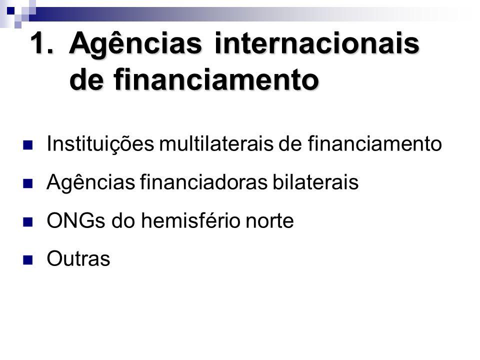 Instituições multilaterais de financiamento São instituições que proporcionam apoio financeiro e assessoramento profissional em atividades de desenvolvimento econômico e social nos países em desenvolvimento A expressão bancos multilaterais de desenvolvimento (BMDs) de modo geral se refere ao Grupo do Banco Mundial e bancos regionais de desenvolvimento