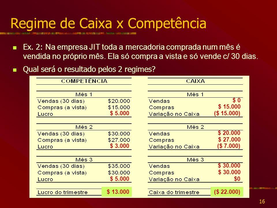 16 Regime de Caixa x Competência Ex.