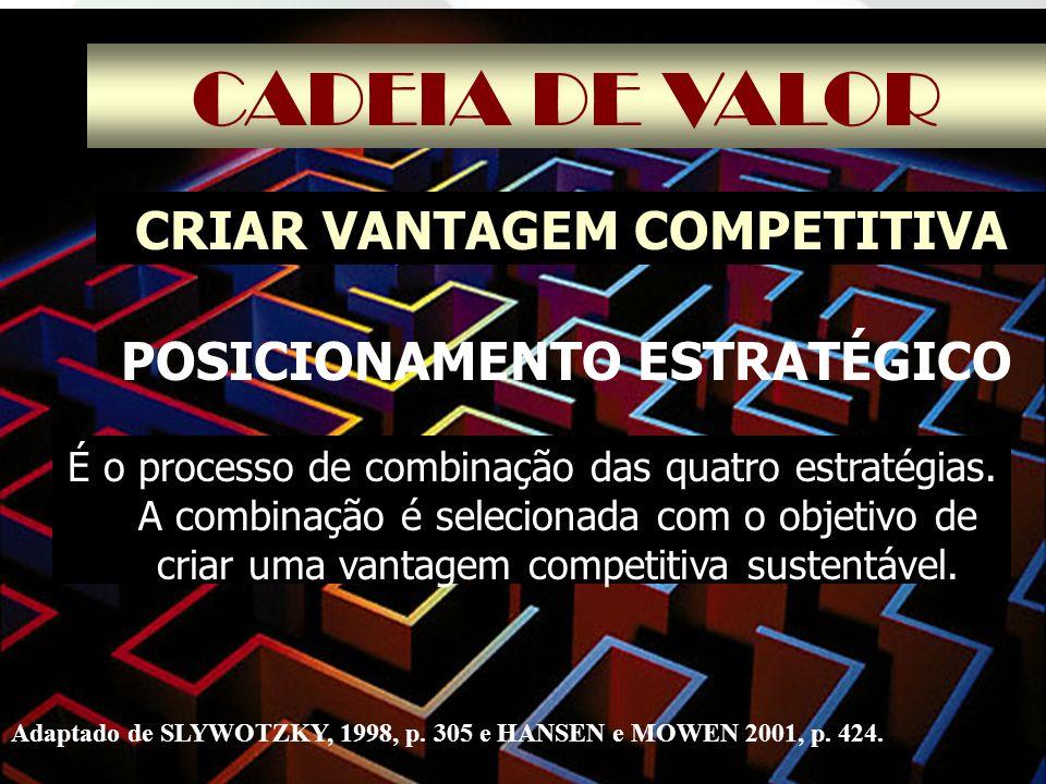 CADEIA DE VALOR CRIAR VANTAGEM COMPETITIVA É o processo de combinação das quatro estratégias. A combinação é selecionada com o objetivo de criar uma v